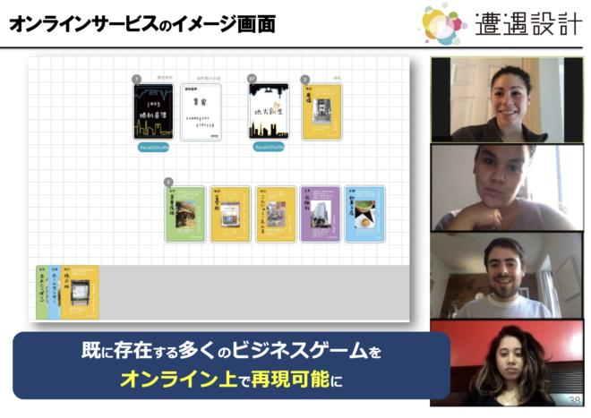 オンラインビジネスゲームシステムのイメージ図